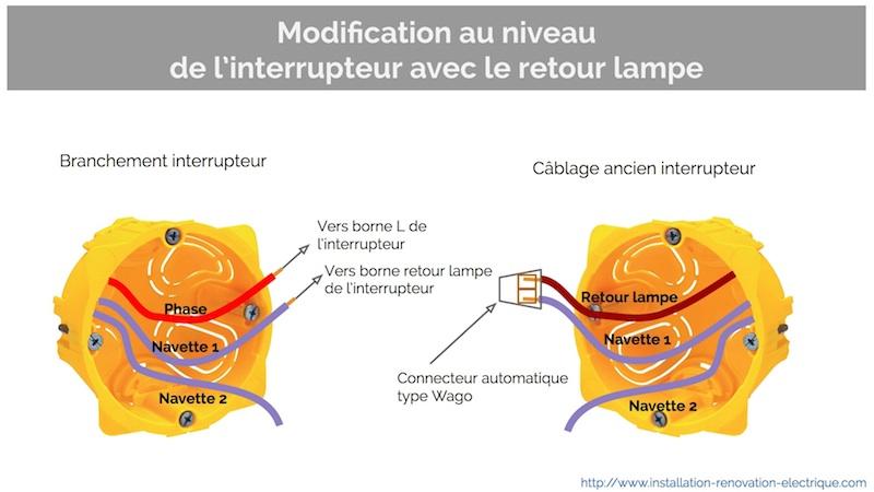 Va et vient en simple allumage la modification - Comment brancher un interrupteur va et vient en interrupteur simple ...