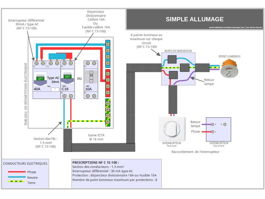 les schémas électriques - réalisez votre installation électrique ... - Puissance Electrique Pour Une Maison Individuelle