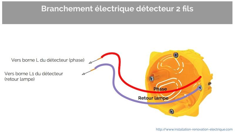 Installer un d tecteur 2 fils sans neutre ou 3 fils la place d 39 un interrupteur - Branchement detecteur de mouvement 2 fils ...