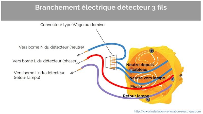 Installer un d tecteur 2 fils sans neutre ou 3 fils la - Branchement detecteur de mouvement avec interrupteur ...