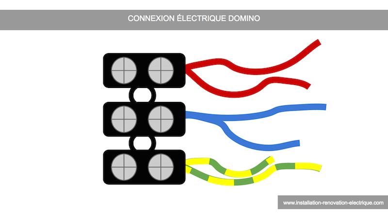 Domino lectrique comprendre brancher choisir - Comment marche un ouvre boite ...