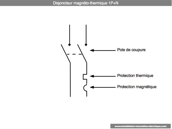 Schema disjoncteur phase neutre - Schema branchement disjoncteur differentiel ...