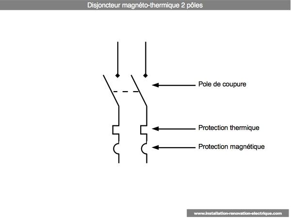 Disjoncteur unipolaire neutre ou bipolaire - Disjoncteur magneto thermique ...