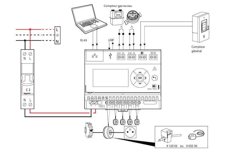 Populaire Eco-compteur Legrand 4 120 00: une solution modulaire pour mesurer  FF86