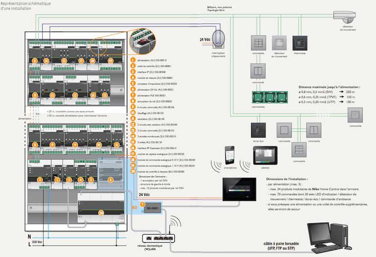 Niko une nouvelle installation lectrique accessible tous - Controle de l installation electrique ...