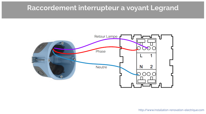 Comment brancher un interrupteur lectrique legrand - Comment brancher un interrupteur ...