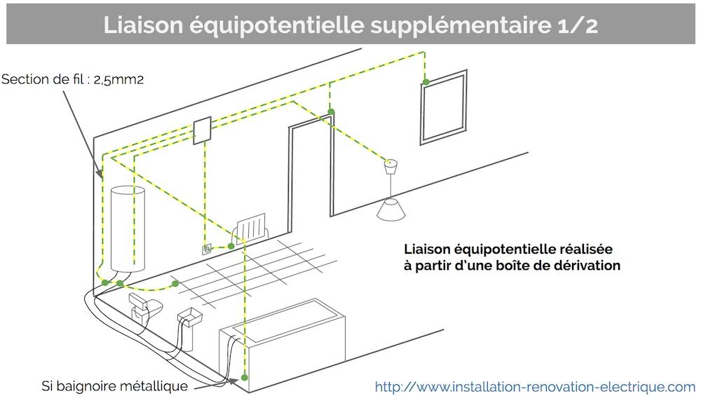 Zoom Sur La Liaison quipotentielle Supplmentaire Dans La Salle De