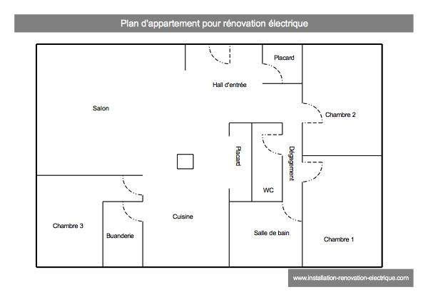 Rnovation lectrique DUn Appartement Exemple Concret De Travaux