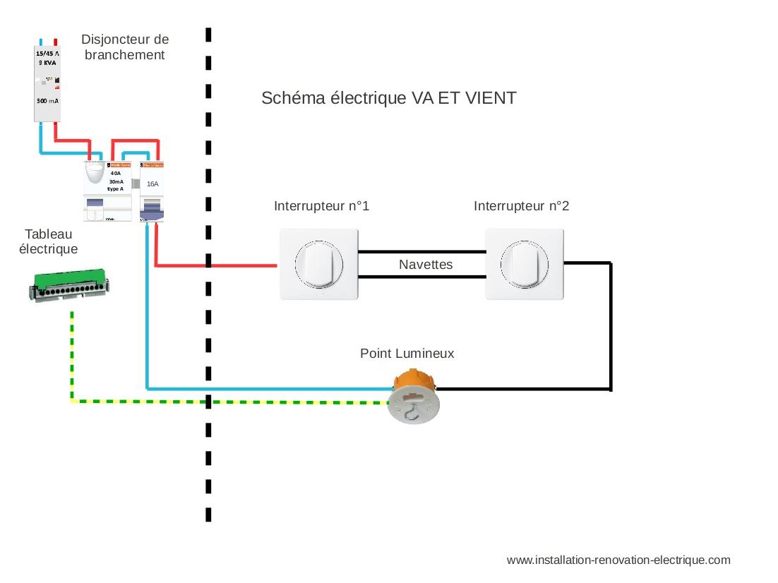 Index of images sch mas electriques - Schema va et vient electrique ...