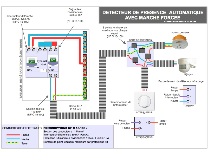 Le sch ma lectrique et le branchement du d tecteur de for Detecteur porte de garage