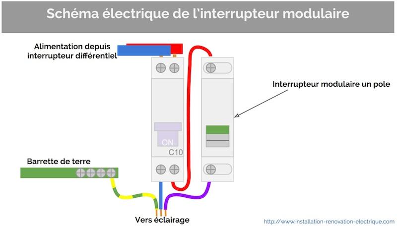 Interrupteur modulaire dans le tableau lectrique - Tableau electrique a encastrer ...