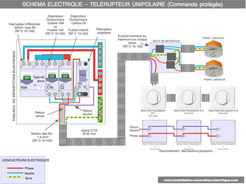 installation électrique protection disjoncteur 2A pour la commande du télérupteur