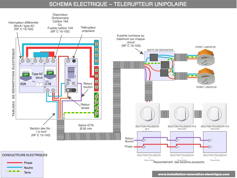 le schéma de branchement électrique du télérupteur