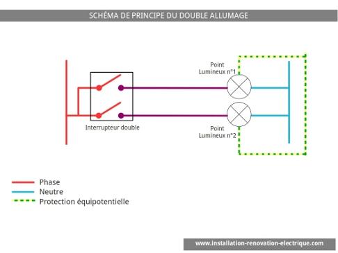le sch ma lectrique du double allumage branchement interrupteur double. Black Bedroom Furniture Sets. Home Design Ideas