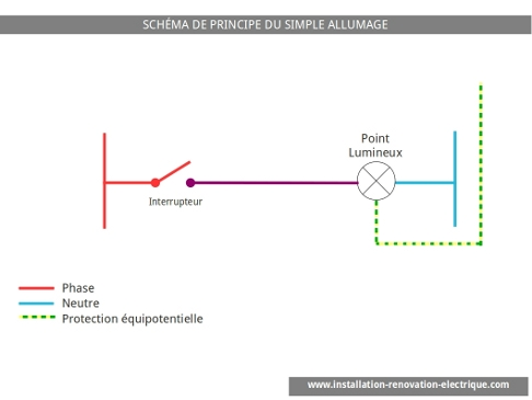 Le Schma lectrique Du Simple Allumage