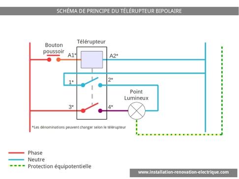 installation électrique: le schéma électrique principe télérupteur bipolaire