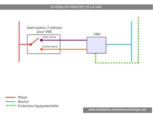 installation lectrique schma principe vmc