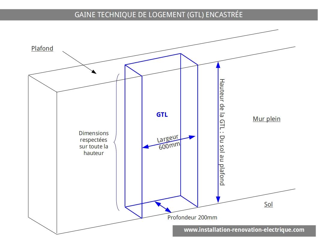 Les choix pour construire sa gaine technique de logement gtl - Norme hauteur tableau electrique ...