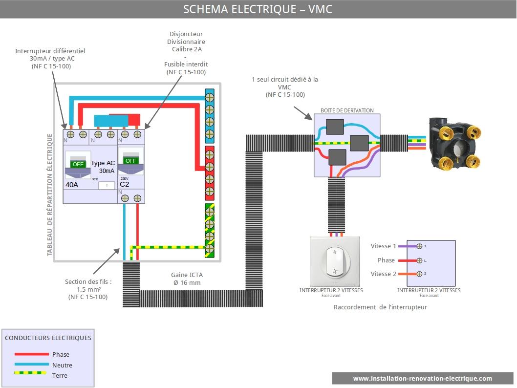 Le Schéma électrique Dune VMC - Vmc salle de bain installation