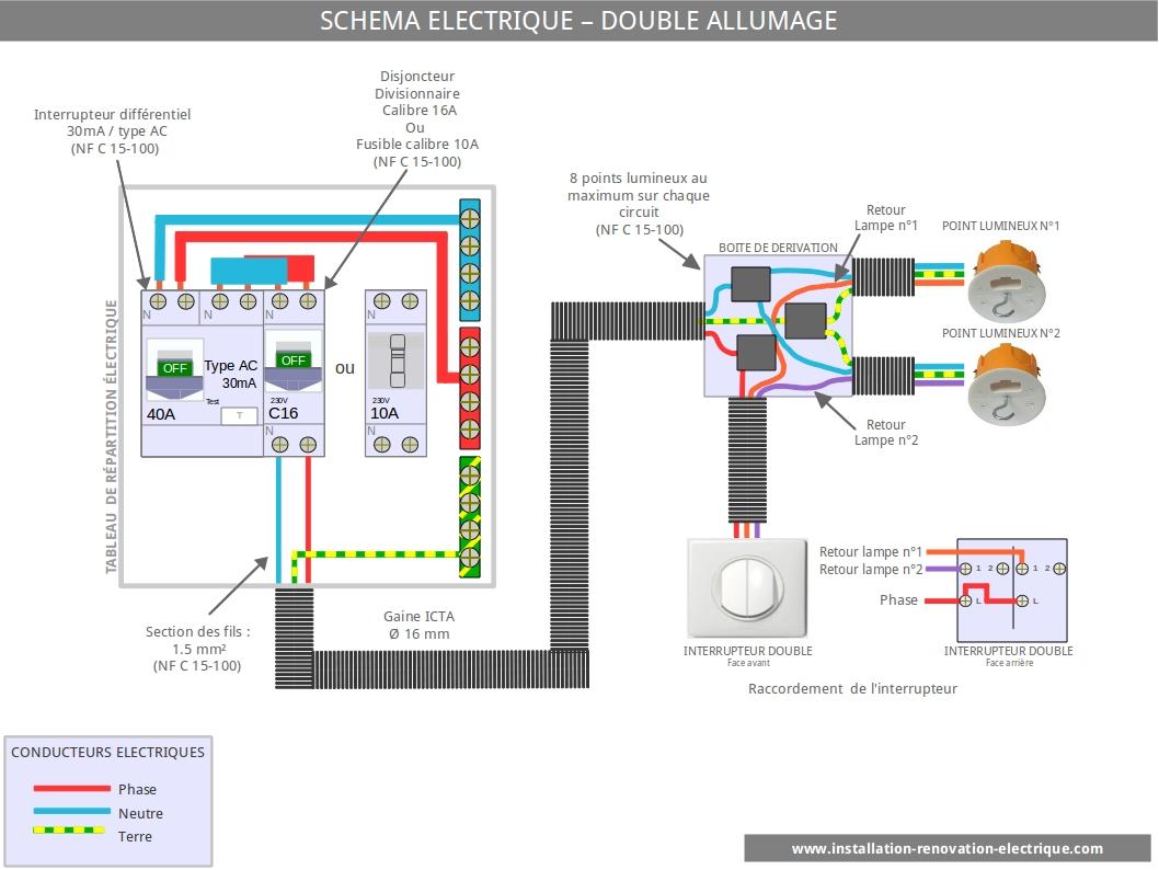 Le sch ma lectrique du double allumage branchement interrupteur double - Schema d implantation electrique ...