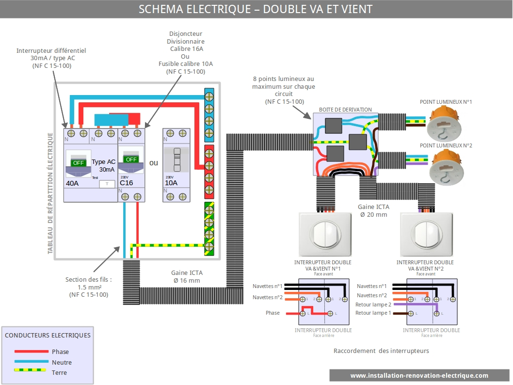 installation electrique cablage double va et vient - schéma électrique double va et vient