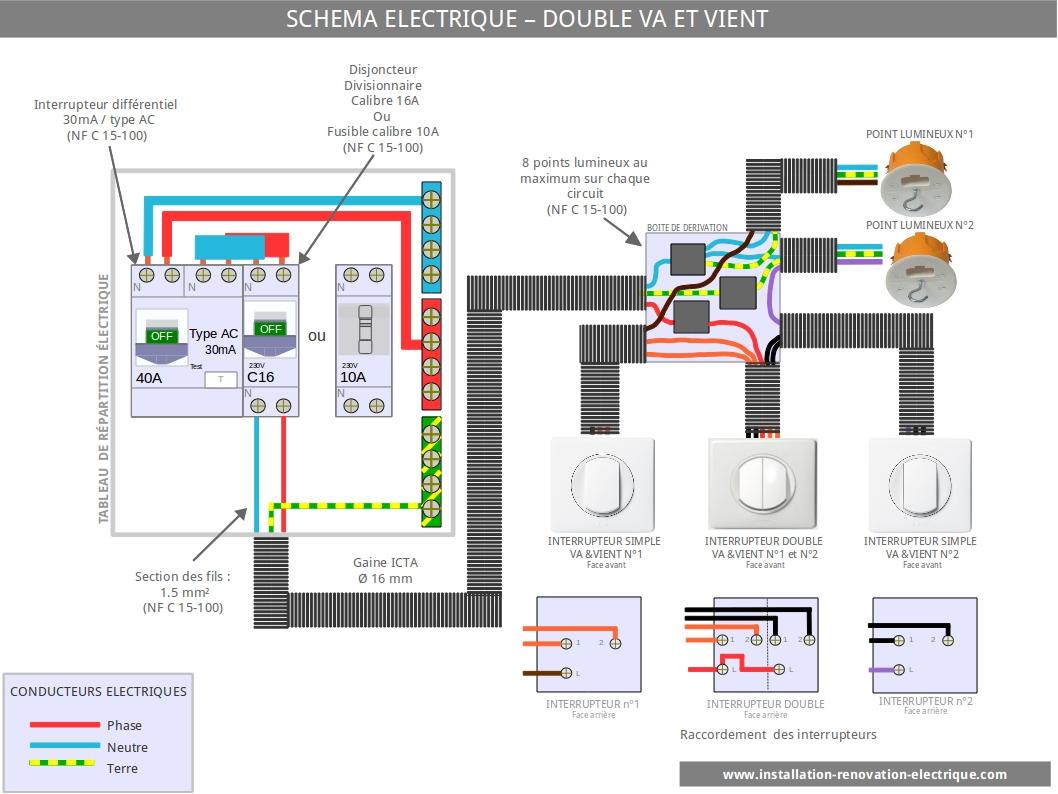 De la grange la maison en direct live d 39 andignac lectricit - Schema va et vient electrique ...