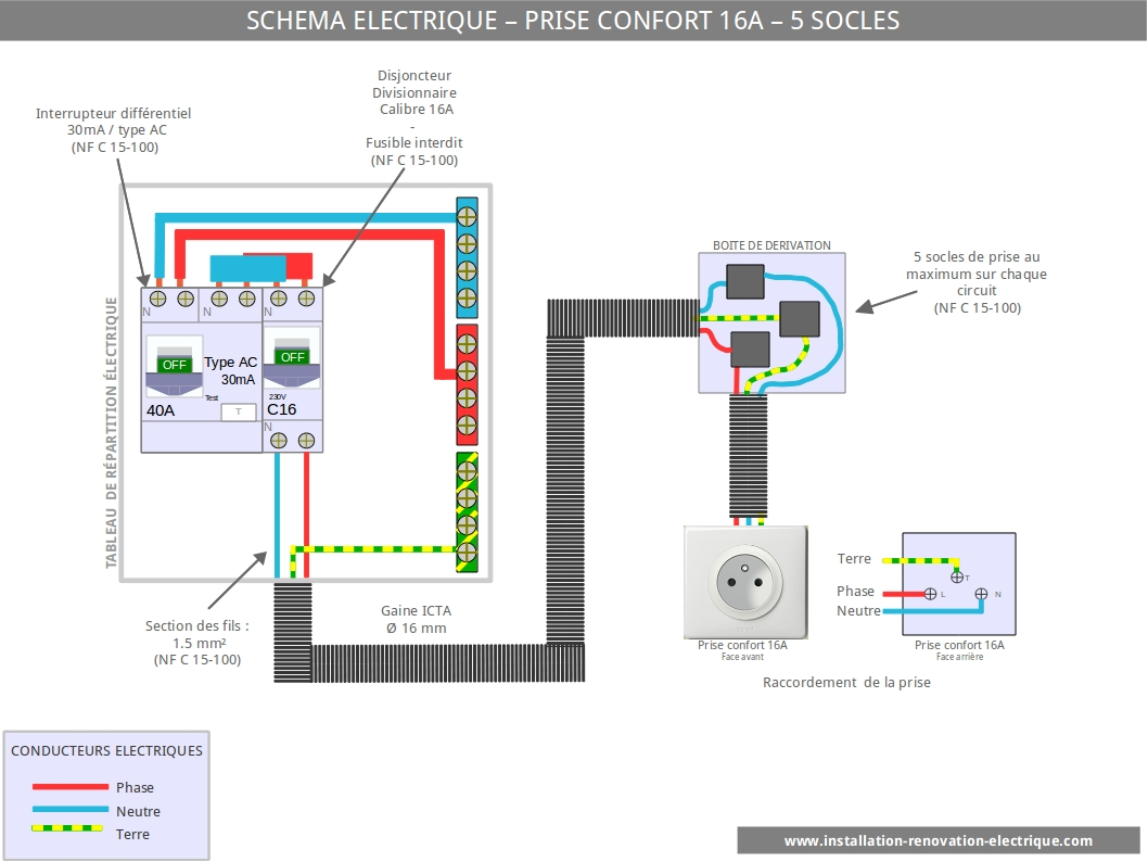 cablage électrique prise de courant - schéma électrique prise de courant