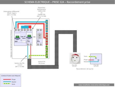 schema electrique prise sch ma de branchement prise lectrique norme montage prise schema. Black Bedroom Furniture Sets. Home Design Ideas