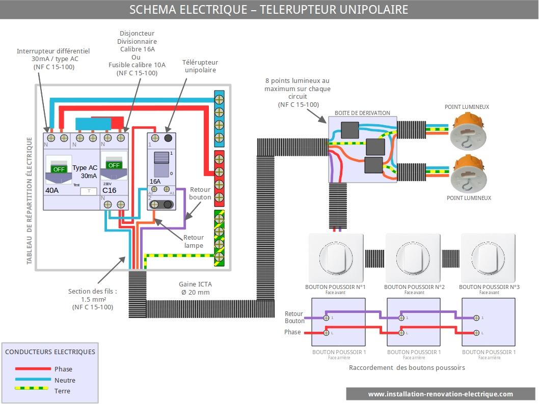 aanleg elektrische installatie wonen en leven in frankrijk. Black Bedroom Furniture Sets. Home Design Ideas