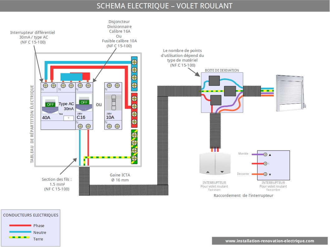 Le sch ma lectrique du volet roulant - Installation volet roulant electrique ...