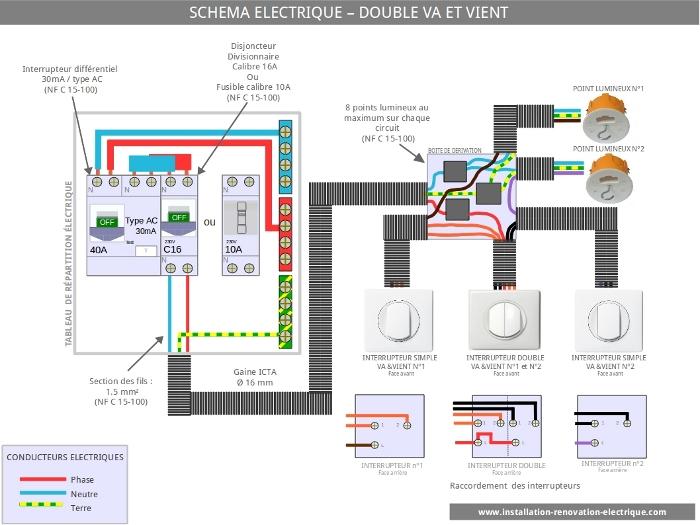 Index Of ImagesSchemas Electriques