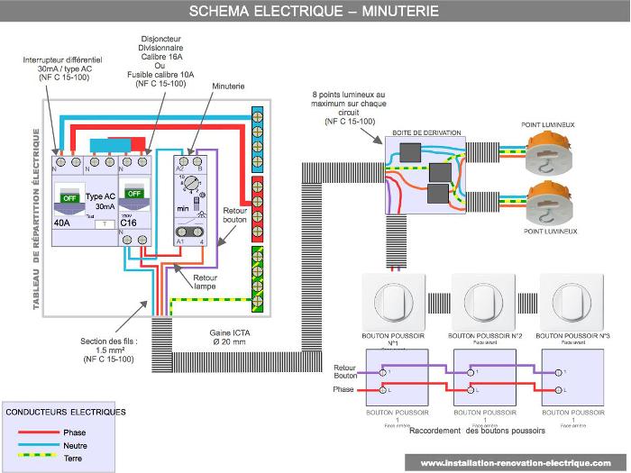 Branchement de la minuterie électrique - installation électrique