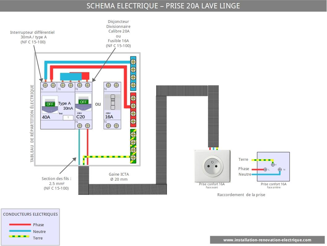 Le sch ma lectrique des circuits sp cialis s la prise 20a - Installer une machine a laver ...