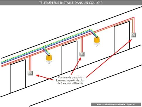 exemple d 39 utilisation du t l rupteur le couloir. Black Bedroom Furniture Sets. Home Design Ideas