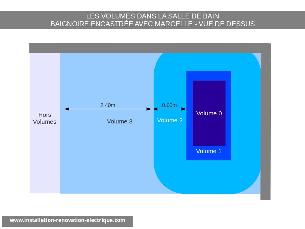 Accessoire Salle De Bain Imitation Marbre ~ Index Of Images Volumes Installation Electrique Salle De Bain