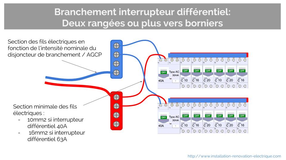 Branchement interrupteur differentiel tablea deux rangees