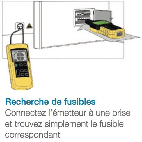 detection localisateur circuit electrique tableau