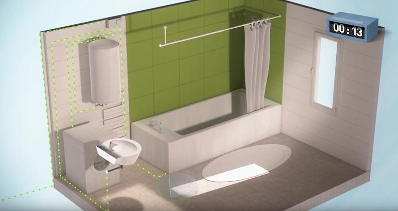 liaison equipotentielle salle de bain