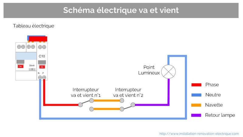 Tout savoir sur le va et vient sch ma lectrique cablage branchement - Schema va et vient electrique ...