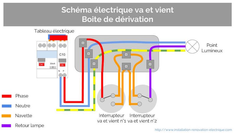 Awesome Related Article With Plan Electricite Maison Gratuit