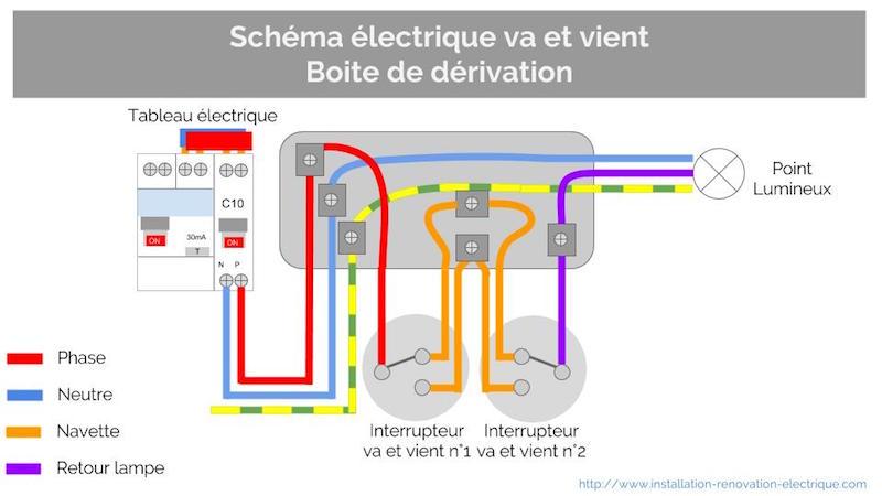 Schemas electrique va-et-vient boite de derivation