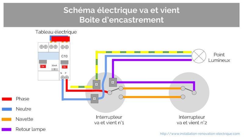 Schemas electrique va-et-vient boite encastrement