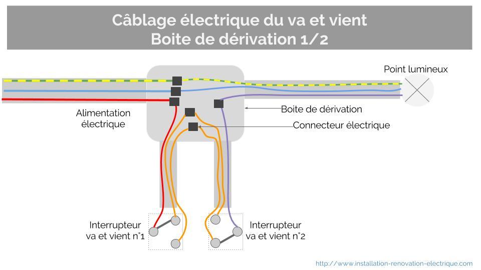 installation-renovation-electrique.com/wp-content/uploads/2016/02/cablage-va-et-vient-boite-de-derivation.jpg