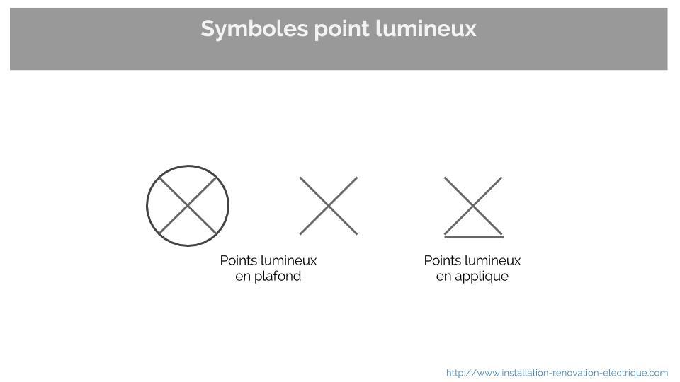 symbole electrique point lumineux
