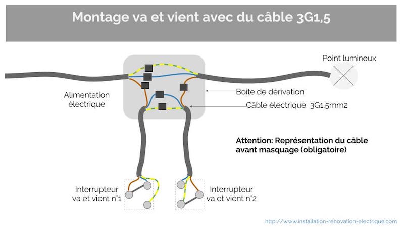Tout savoir sur le va et vient sch ma lectrique cablage - Cable electrique pour eclairage exterieur ...