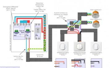 interrupteur va et vient double branchement schéma électrique et installation