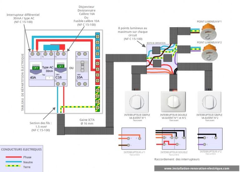 Le va et vient: schéma électrique, cablage, branchement