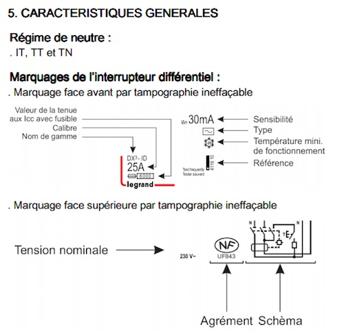 marque interrupteur differentiel explication