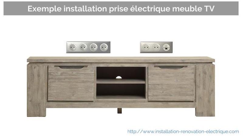 Prise lectrique pour le meuble tv conseils d 39 installation for Meuble tele pour chambre