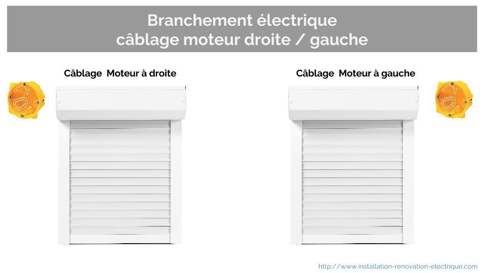 moteur-volet-roulant-electrique-alimentation-gauche-droite